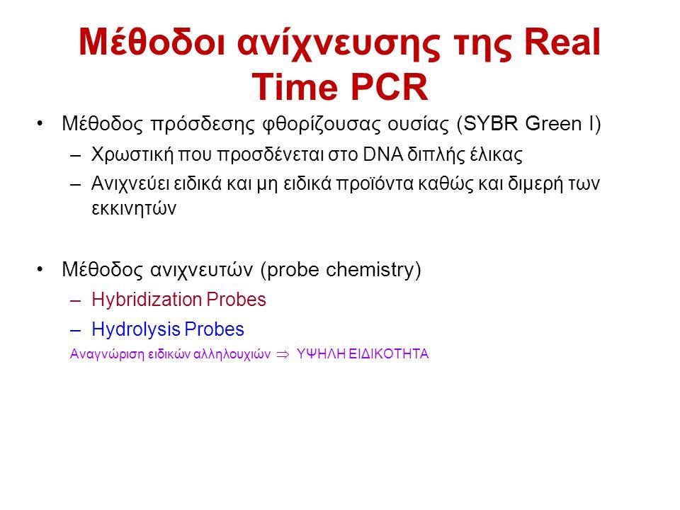 Μέθοδοι ανίχνευσης της Real Time PCR