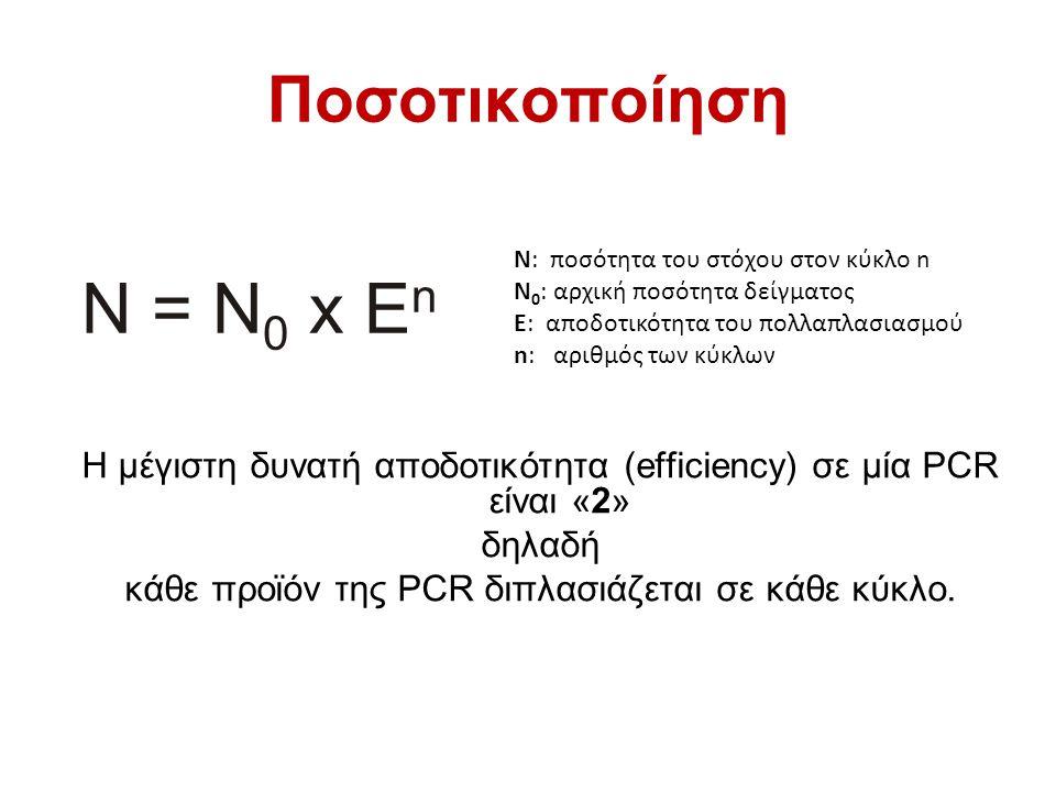 N = N0 x En Ποσοτικοποίηση
