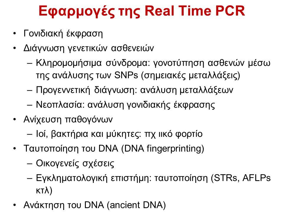 Εφαρμογές της Real Time PCR