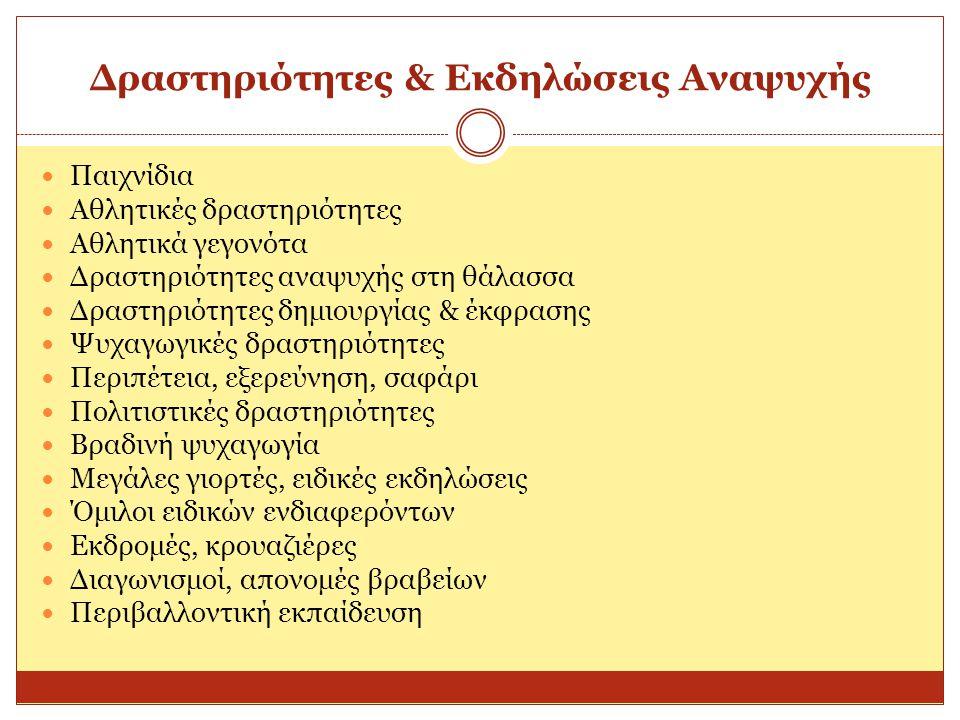 Δραστηριότητες & Εκδηλώσεις Αναψυχής