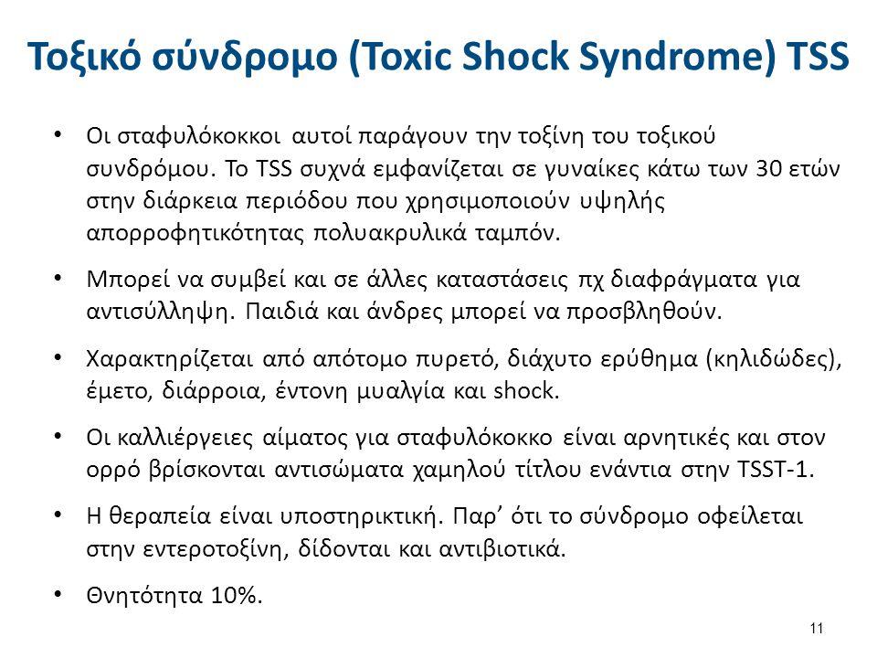 Σύνδρομο απολέπισης δέρματος Scalded Skin Syndrome (SSS)
