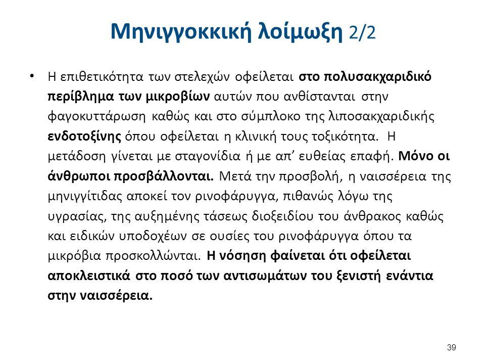 Κλινική εικόνα μηνιγγοκοκκικής λοίμωξης 1/3