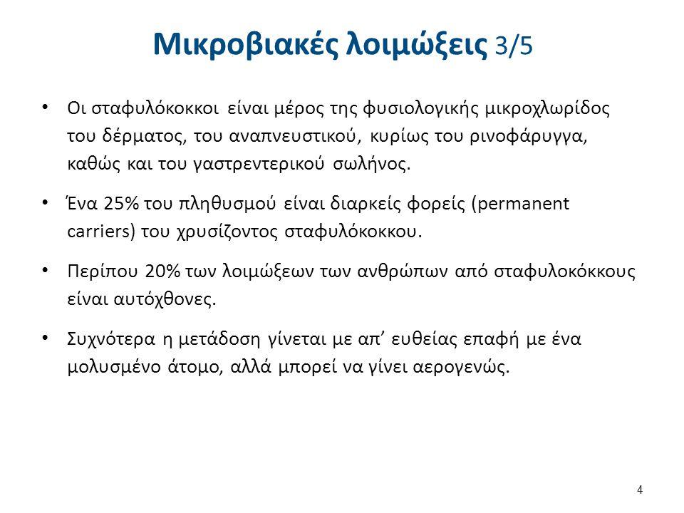 Μικροβιακές λοιμώξεις 4/5
