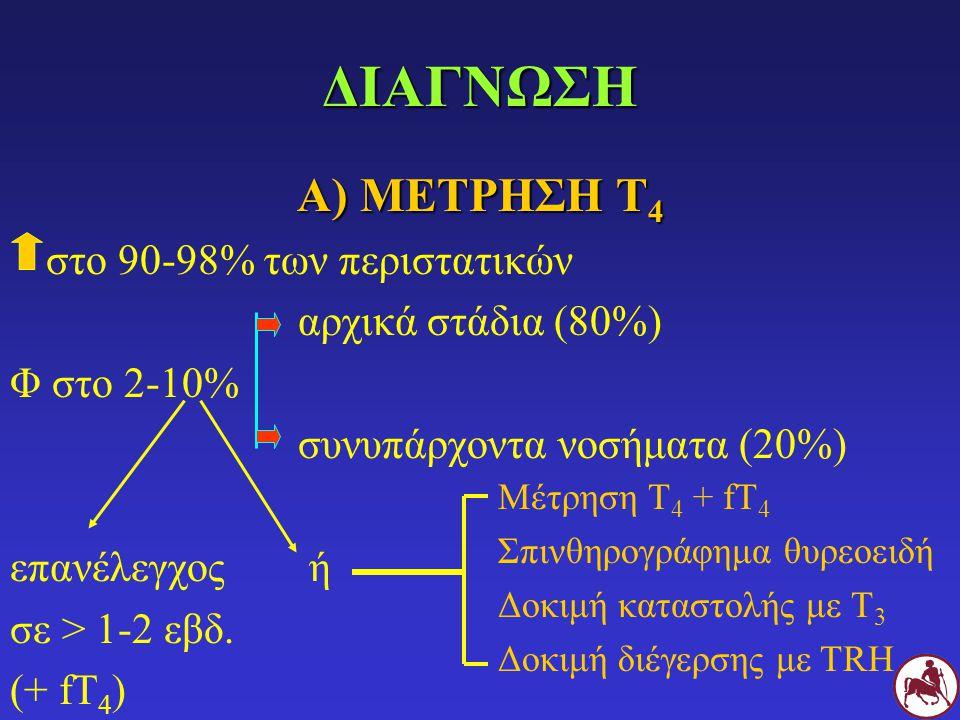 ΔΙΑΓΝΩΣΗ Α) ΜΕΤΡΗΣΗ Τ4 στο 90-98% των περιστατικών αρχικά στάδια (80%)