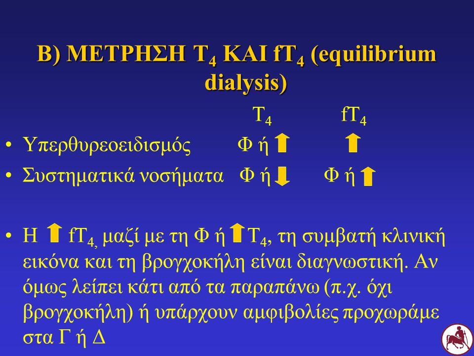 Β) ΜΕΤΡΗΣΗ Τ4 ΚΑΙ fT4 (equilibrium dialysis)
