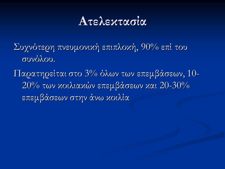 Ατελεκτασία Συχνότερη πνευμονική επιπλοκή, 90% επί του συνόλου.