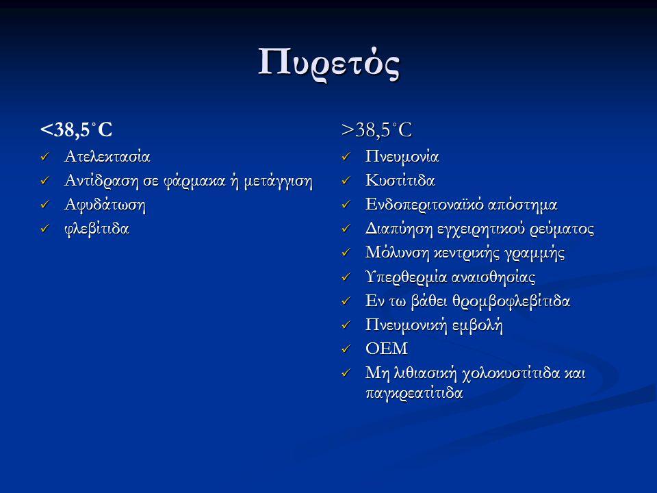 Πυρετός <38,5˚C >38,5˚C Ατελεκτασία