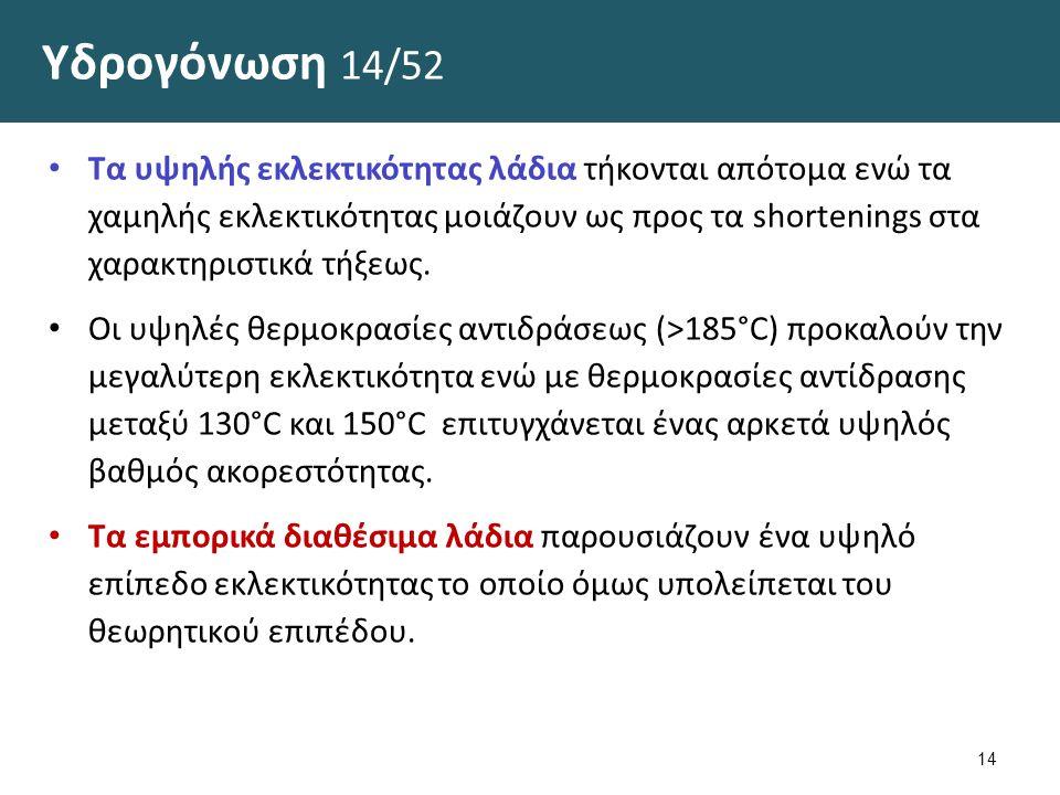 Υδρογόνωση 15/52