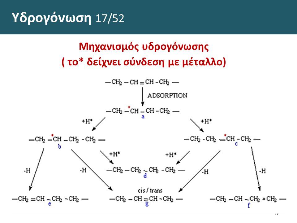 Υδρογόνωση 18/52
