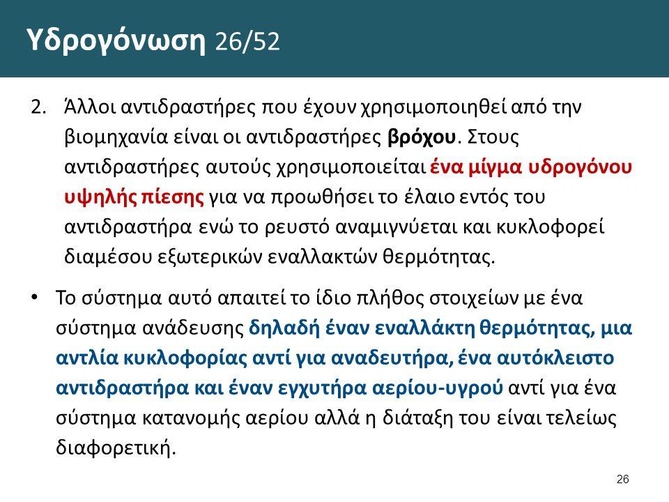 Υδρογόνωση 27/52 Αντιδραστήρας βρόχου