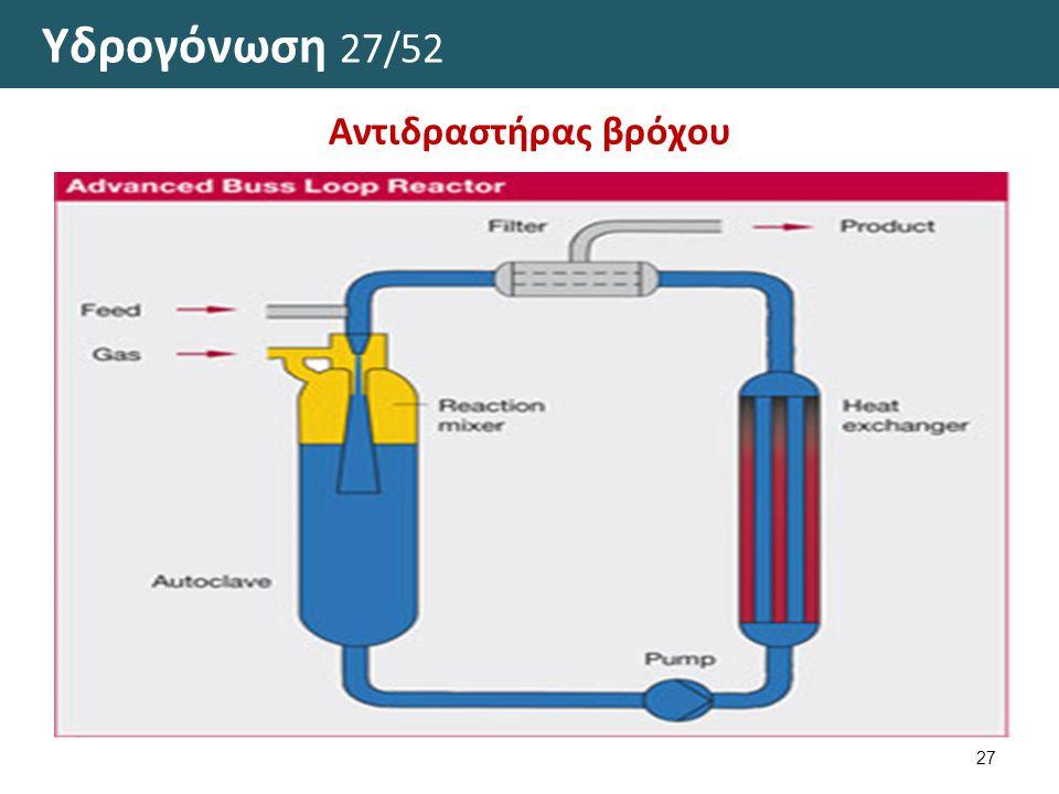 Υδρογόνωση 28/52