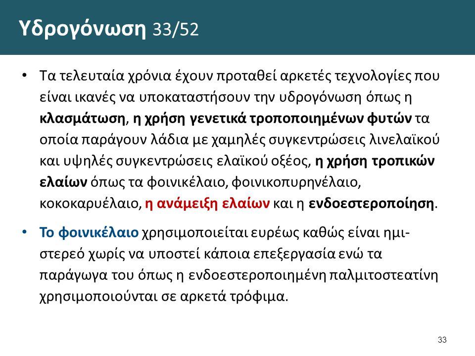 Υδρογόνωση 34/52 Ενδοεστεροποίηση