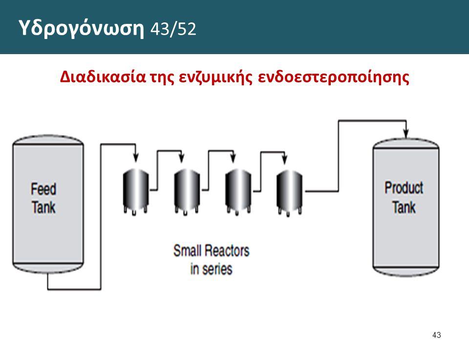 Υδρογόνωση 44/52 Κλασμάτωση