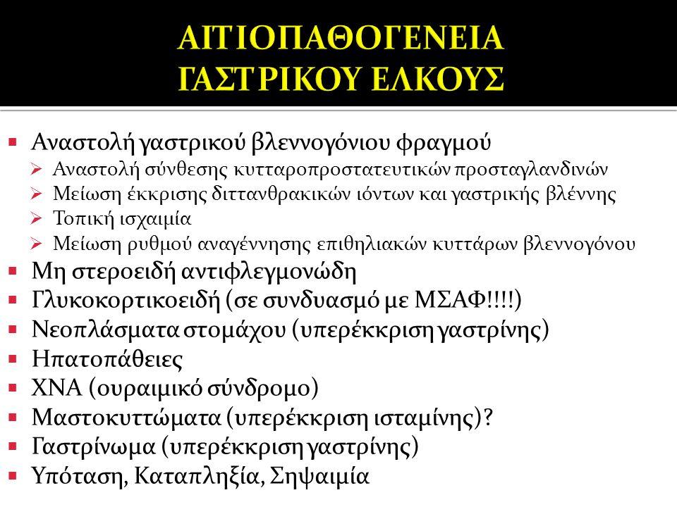 ΑΙΤΙΟΠΑΘΟΓΕΝΕΙΑ ΓΑΣΤΡΙΚΟΥ ΕΛΚΟΥΣ
