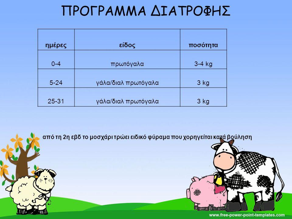 ΠΡΟΓΡΑΜΜΑ ΔΙΑΤΡΟΦΗΣ ημέρες είδος ποσότητα 0-4 πρωτόγαλα 3-4 kg 5-24