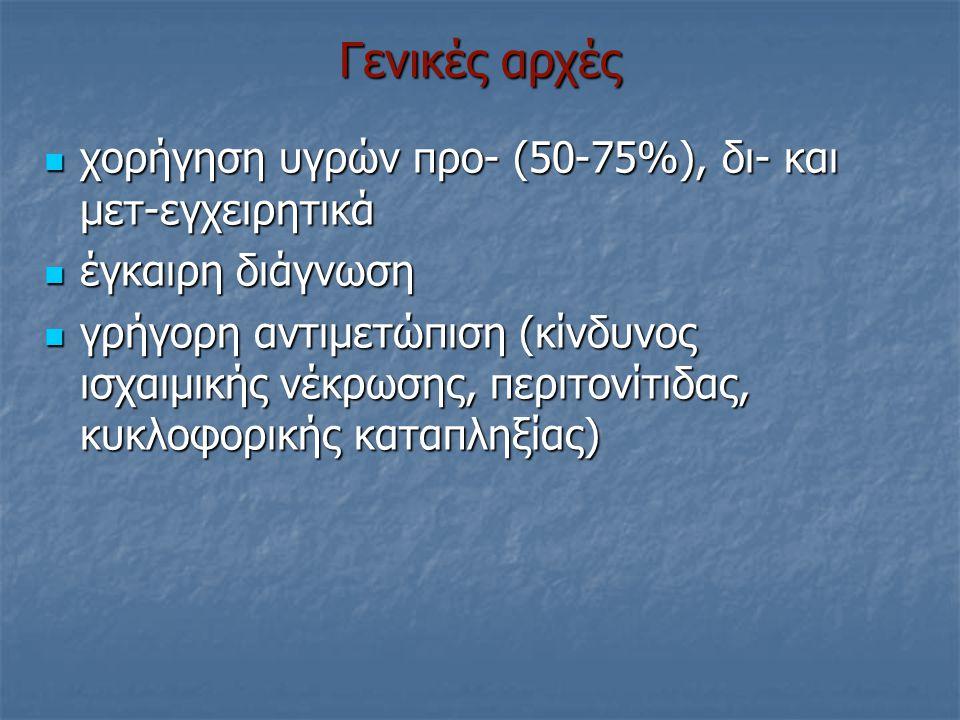 Γενικές αρχές χορήγηση υγρών προ- (50-75%), δι- και μετ-εγχειρητικά