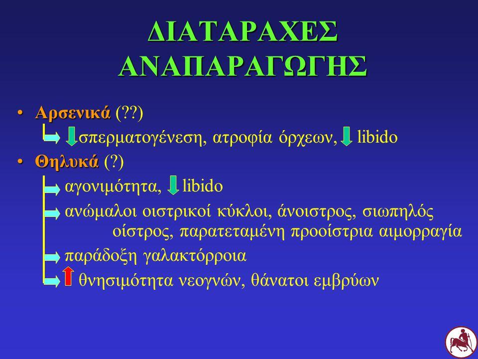 ΔΙΑΤΑΡΑΧΕΣ ΑΝΑΠΑΡΑΓΩΓΗΣ