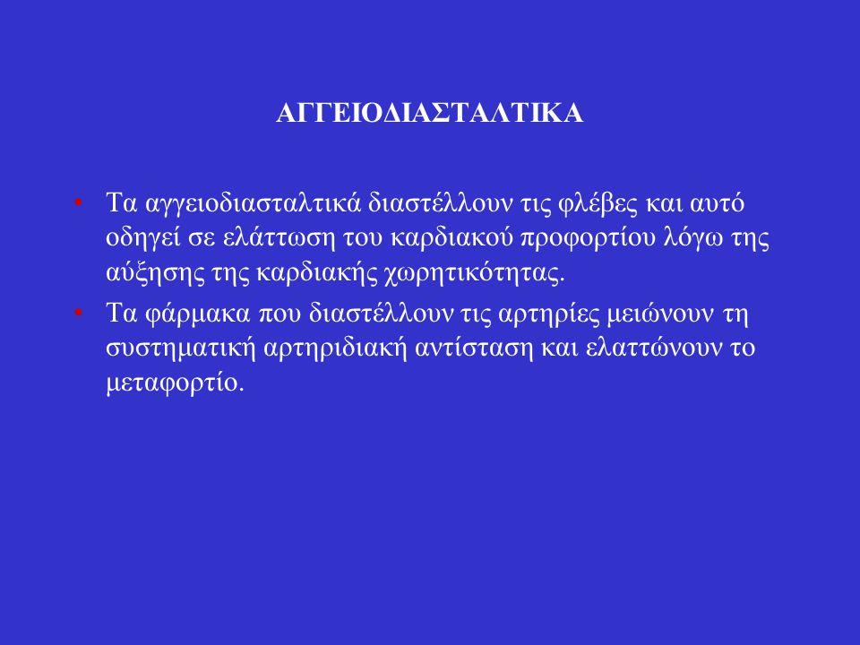 ΑΓΓΕΙΟΔΙΑΣΤΑΛΤΙΚΑ
