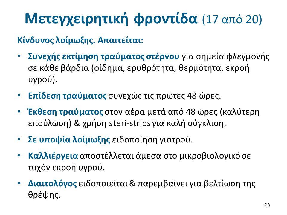 Μετεγχειρητική φροντίδα (18 από 20)