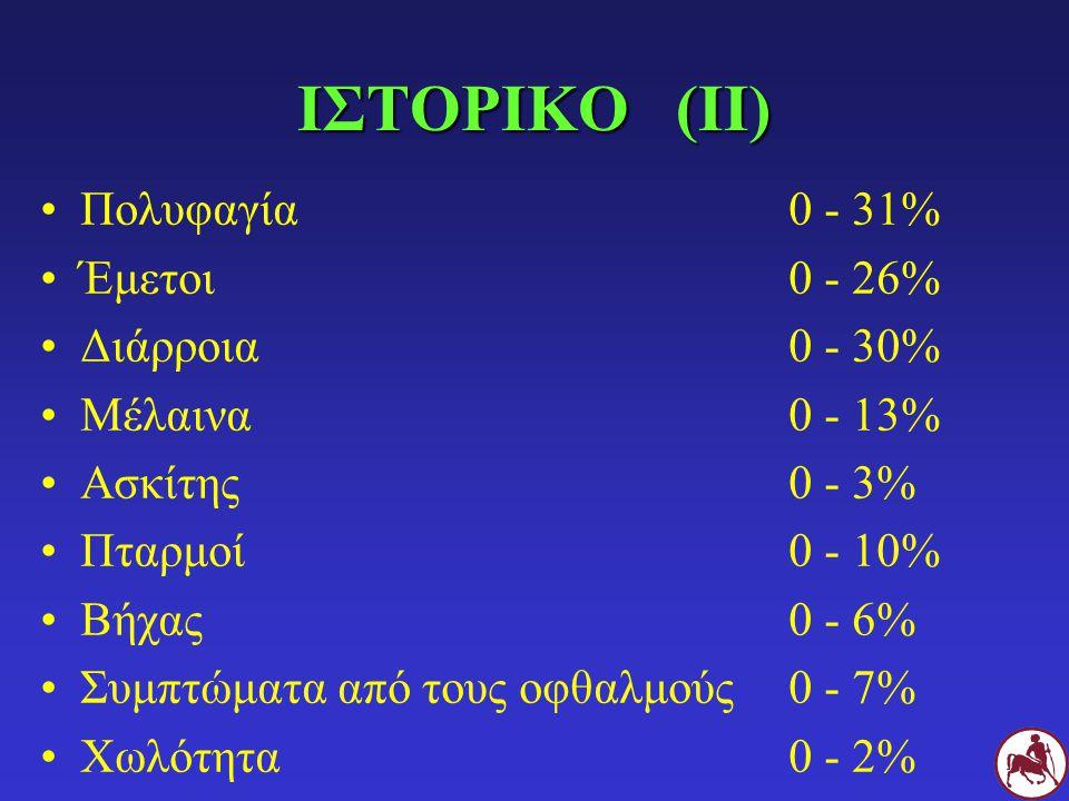 ΙΣΤΟΡΙΚΟ (ΙΙ) Πολυφαγία 0 - 31% Έμετοι 0 - 26% Διάρροια 0 - 30%