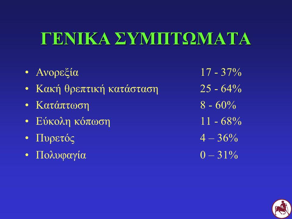ΓΕΝΙΚΑ ΣΥΜΠΤΩΜΑΤΑ Ανορεξία 17 - 37% Κακή θρεπτική κατάσταση 25 - 64%