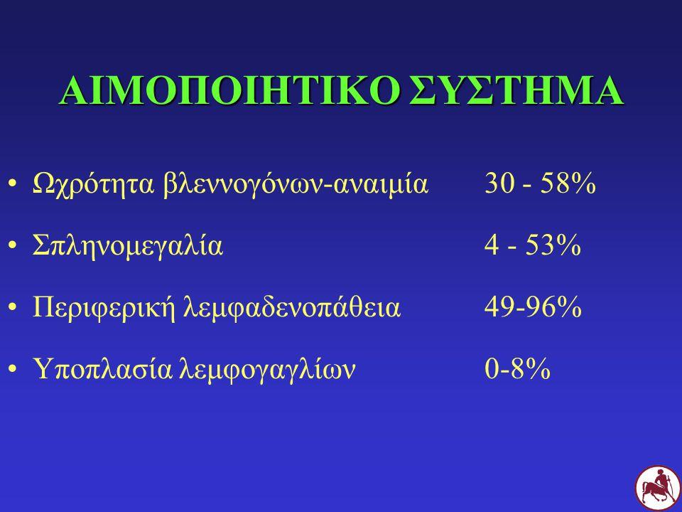 ΑΙΜΟΠΟΙΗΤΙΚΟ ΣΥΣΤΗΜΑ Ωχρότητα βλεννογόνων-αναιμία 30 - 58%
