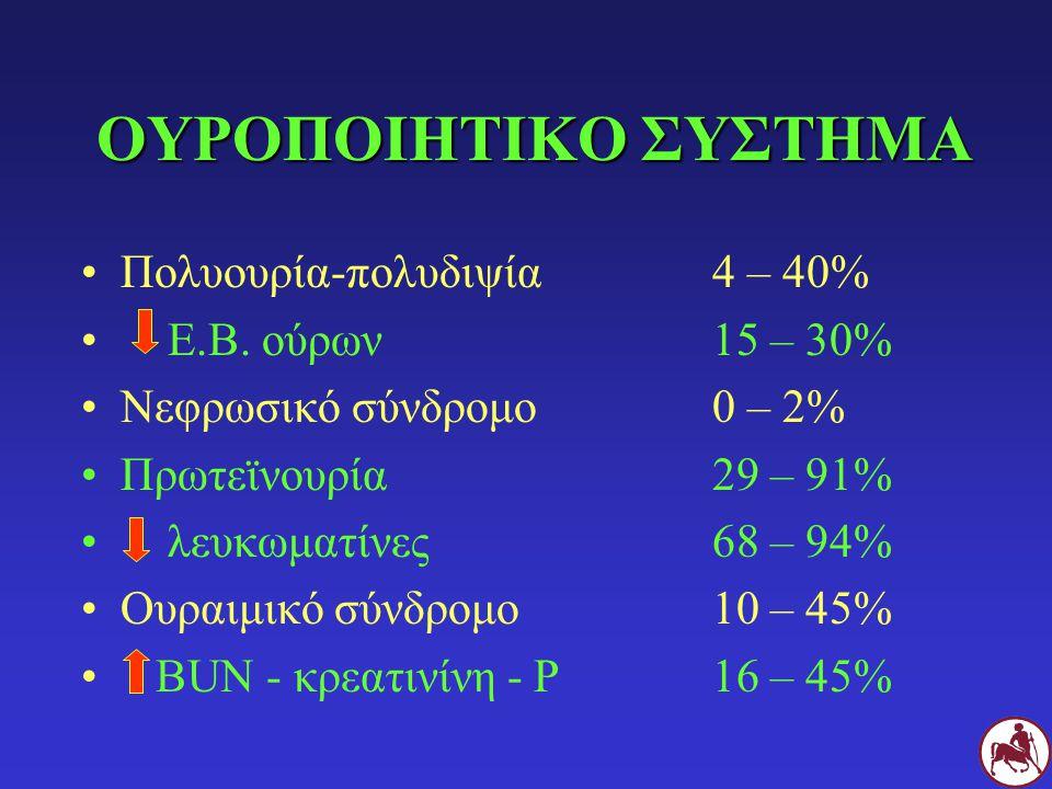 ΟΥΡΟΠΟΙΗΤΙΚΟ ΣΥΣΤΗΜΑ Πολυουρία-πολυδιψία 4 – 40% Ε.Β. ούρων 15 – 30%
