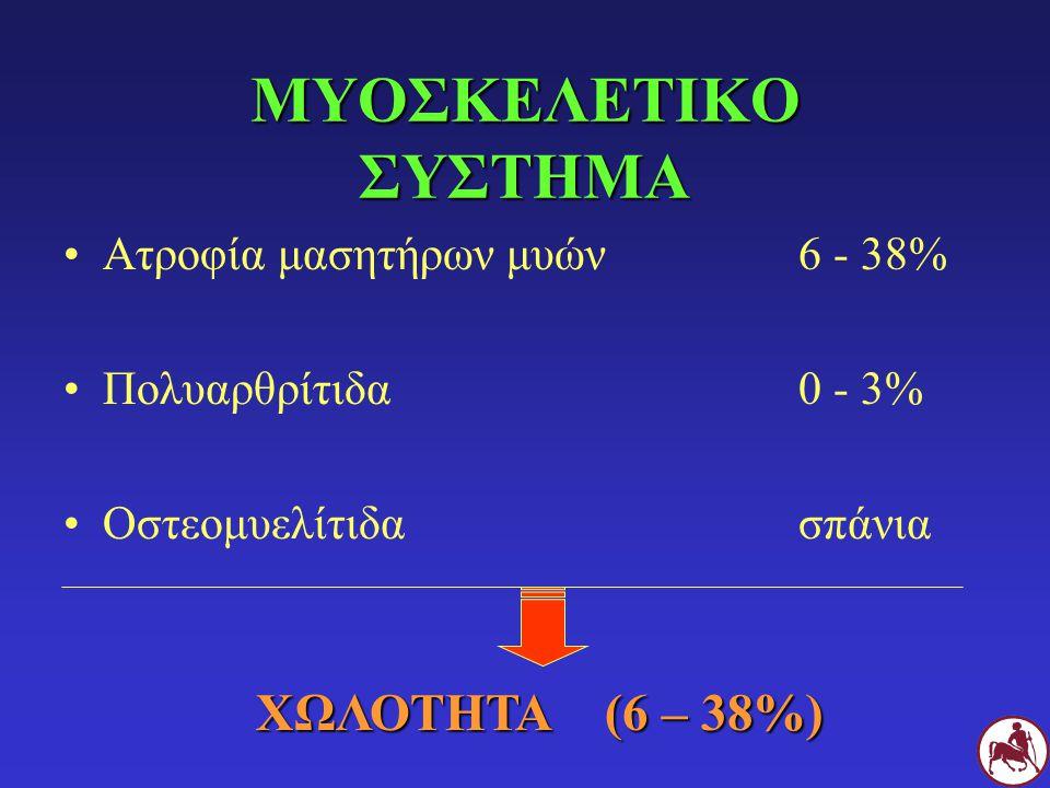 ΜΥΟΣΚΕΛΕΤΙΚΟ ΣΥΣΤΗΜΑ ΧΩΛΟΤΗΤΑ (6 – 38%) Ατροφία μασητήρων μυών 6 - 38%