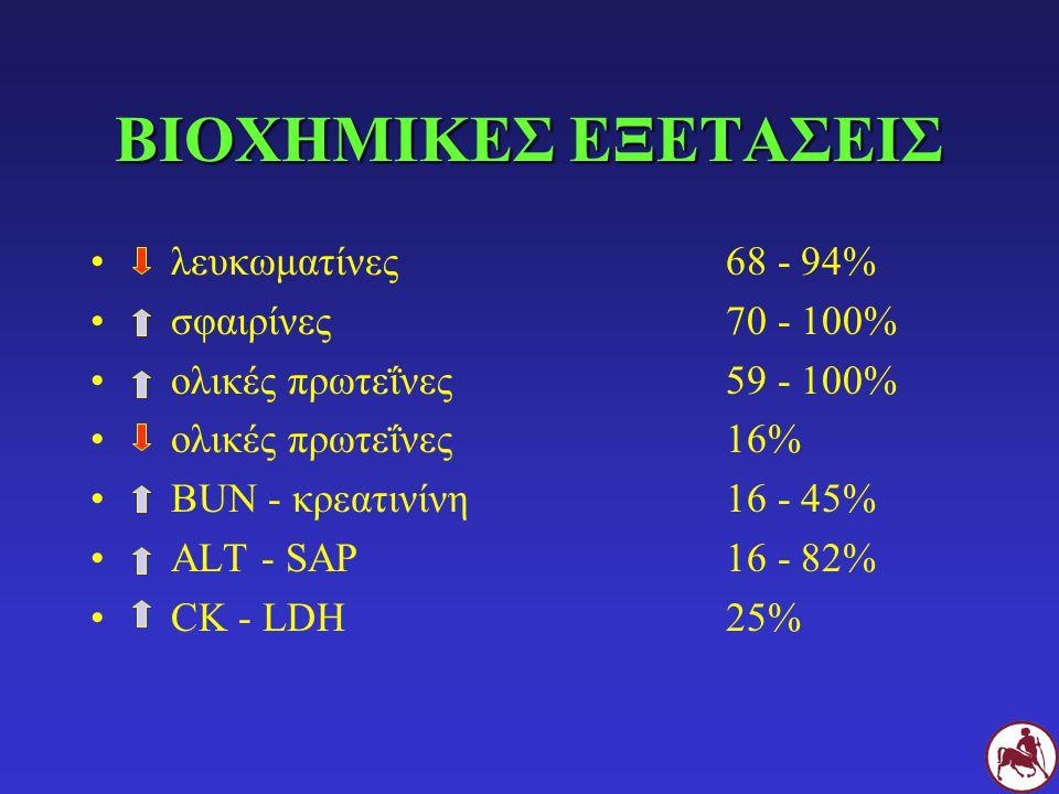 ΒΙΟΧΗΜΙΚΕΣ ΕΞΕΤΑΣΕΙΣ λευκωματίνες 68 - 94% σφαιρίνες 70 - 100%