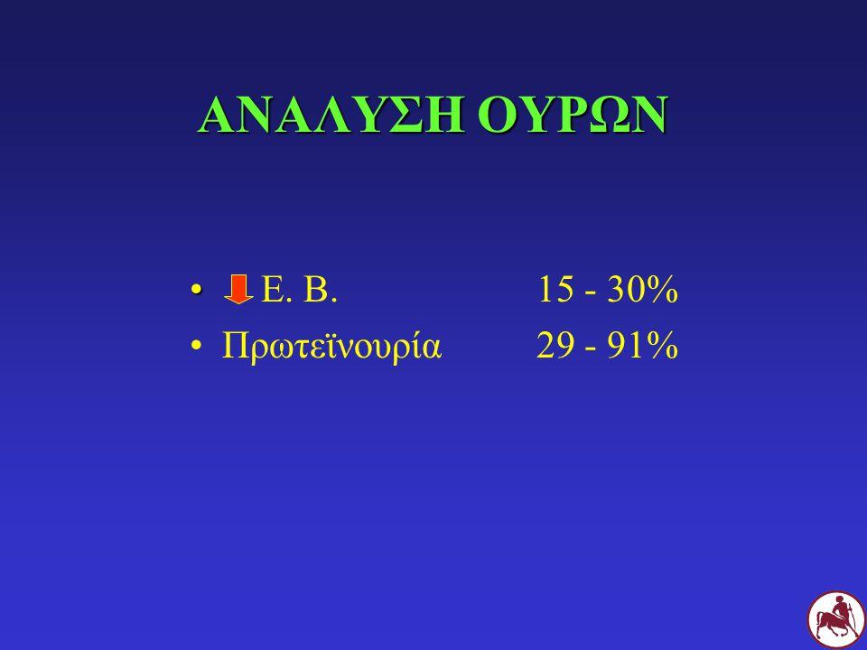 ΑΝΑΛΥΣΗ ΟΥΡΩΝ Ε. Β. 15 - 30% Πρωτεϊνουρία 29 - 91%