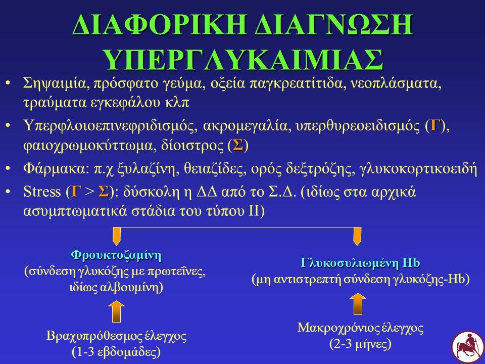 ΔΙΑΦΟΡΙΚΗ ΔΙΑΓΝΩΣΗ ΥΠΕΡΓΛΥΚΑΙΜΙΑΣ