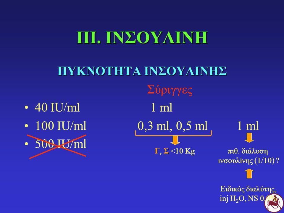 ΙΙΙ. ΙΝΣΟΥΛΙΝΗ ΠΥΚΝΟΤΗΤΑ ΙΝΣΟΥΛΙΝΗΣ Σύριγγες 40 IU/ml 1 ml