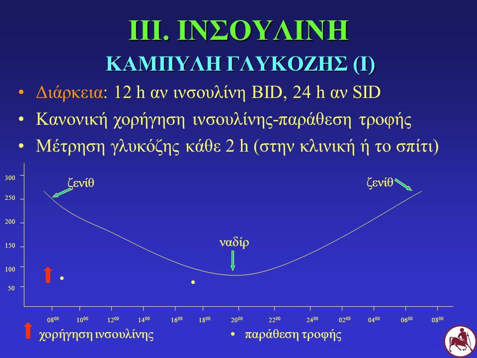 ΙΙΙ. ΙΝΣΟΥΛΙΝΗ ΚΑΜΠΥΛΗ ΓΛΥΚΟΖΗΣ (Ι)