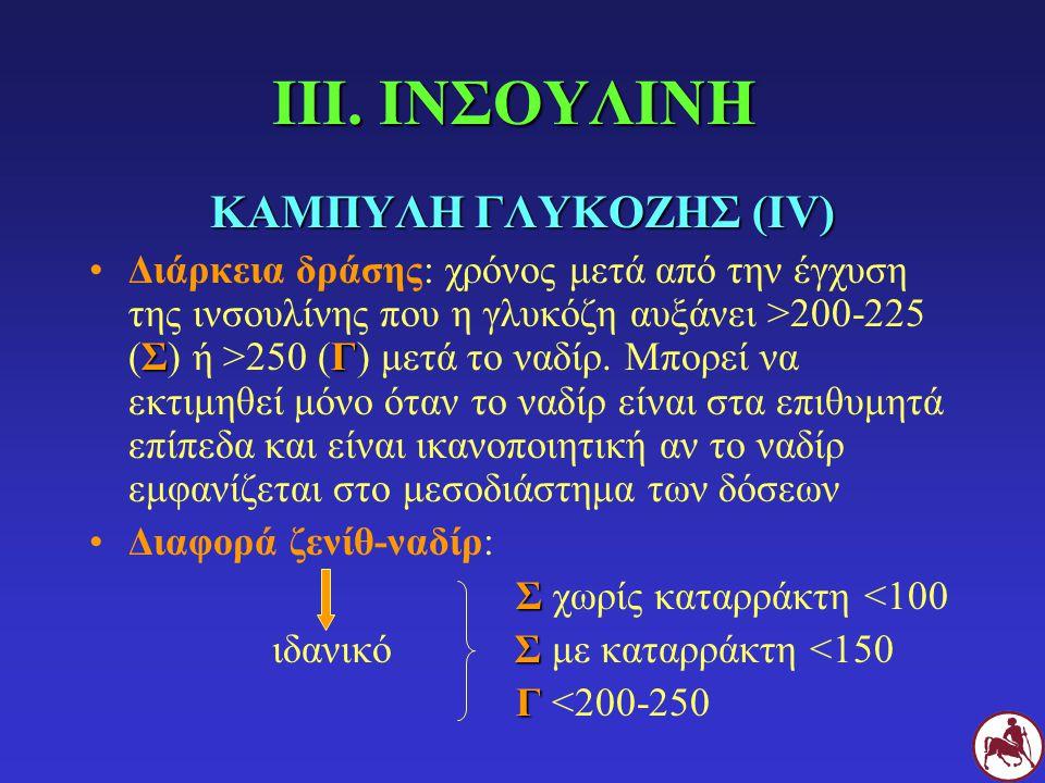 ΙΙΙ. ΙΝΣΟΥΛΙΝΗ ΚΑΜΠΥΛΗ ΓΛΥΚΟΖΗΣ (ΙV)