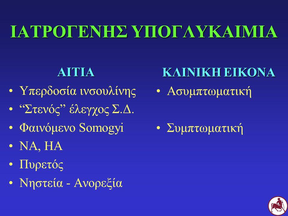 ΙΑΤΡΟΓΕΝΗΣ ΥΠΟΓΛΥΚΑΙΜΙΑ