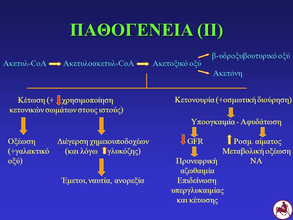 ΠΑΘΟΓΕΝΕΙΑ (ΙΙ) β-υδροξυβουτυρικό οξύ