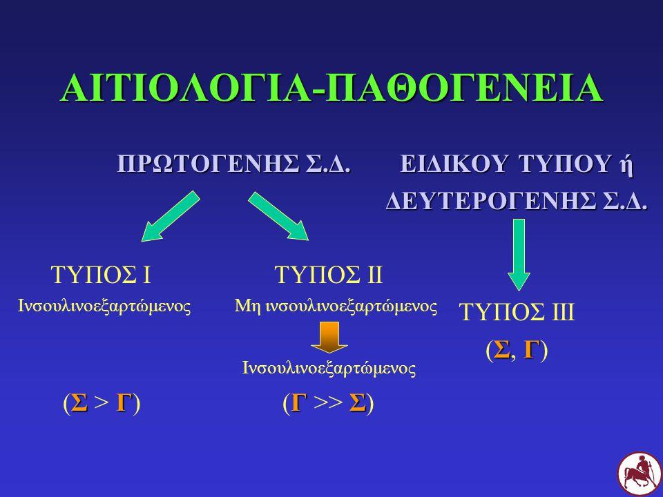 ΑΙΤΙΟΛΟΓΙΑ-ΠΑΘΟΓΕΝΕΙΑ