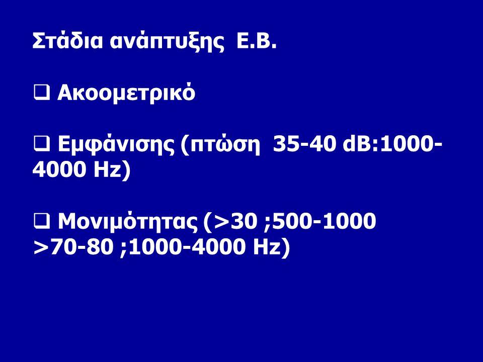 Στάδια ανάπτυξης Ε.Β. Ακοομετρικό. Εμφάνισης (πτώση 35-40 dB:1000- 4000 Hz) Μονιμότητας (>30 ;500-1000.