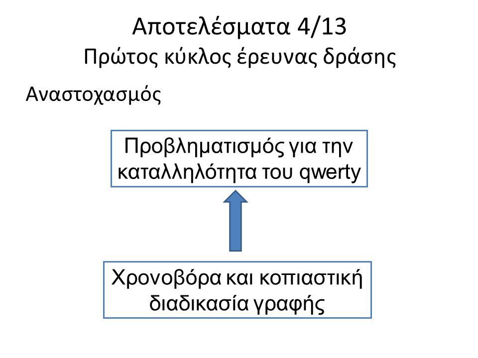 Αποτελέσματα 4/13 Πρώτος κύκλος έρευνας δράσης