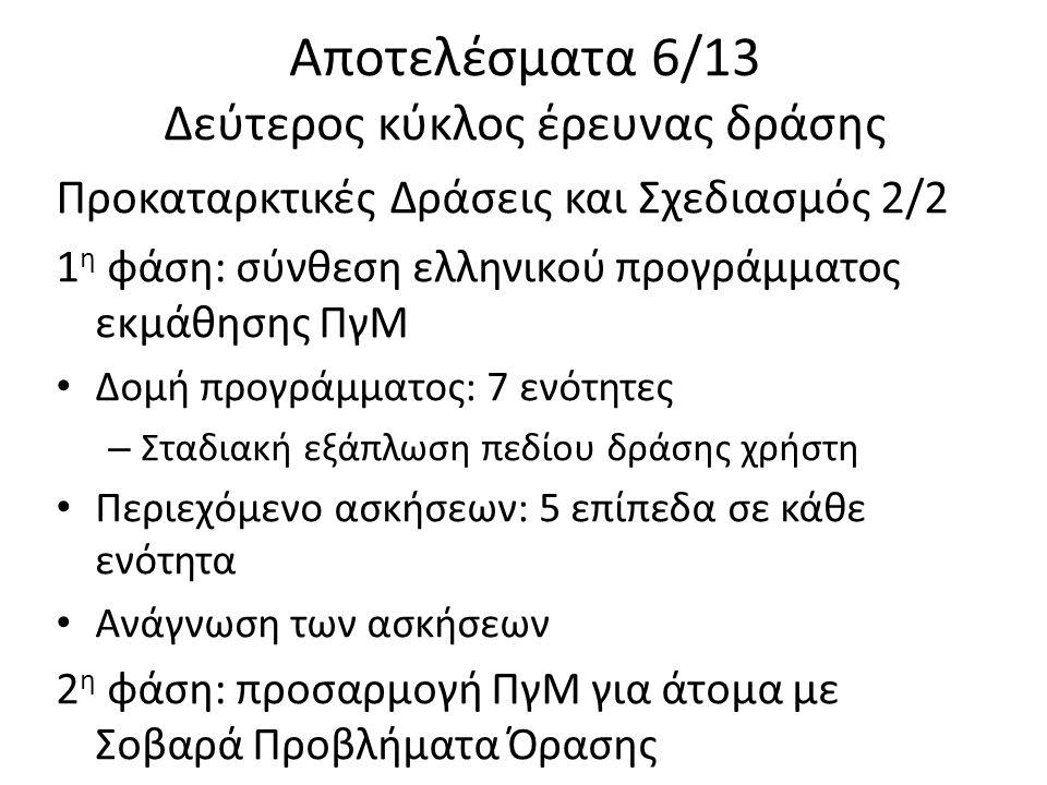 Αποτελέσματα 6/13 Δεύτερος κύκλος έρευνας δράσης