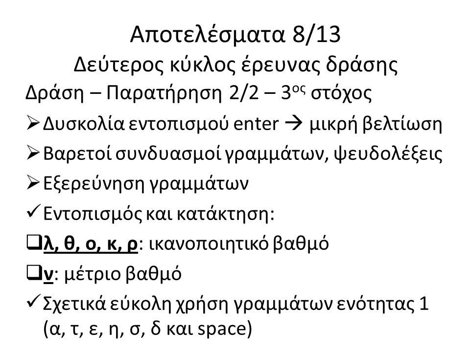 Αποτελέσματα 8/13 Δεύτερος κύκλος έρευνας δράσης
