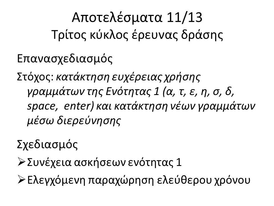 Αποτελέσματα 11/13 Τρίτος κύκλος έρευνας δράσης