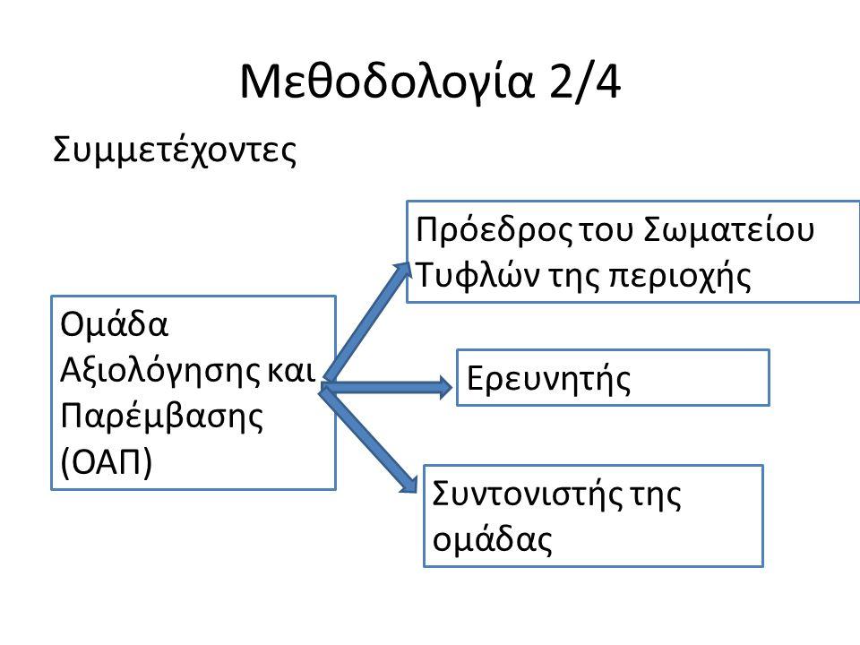 Μεθοδολογία 2/4 Συμμετέχοντες