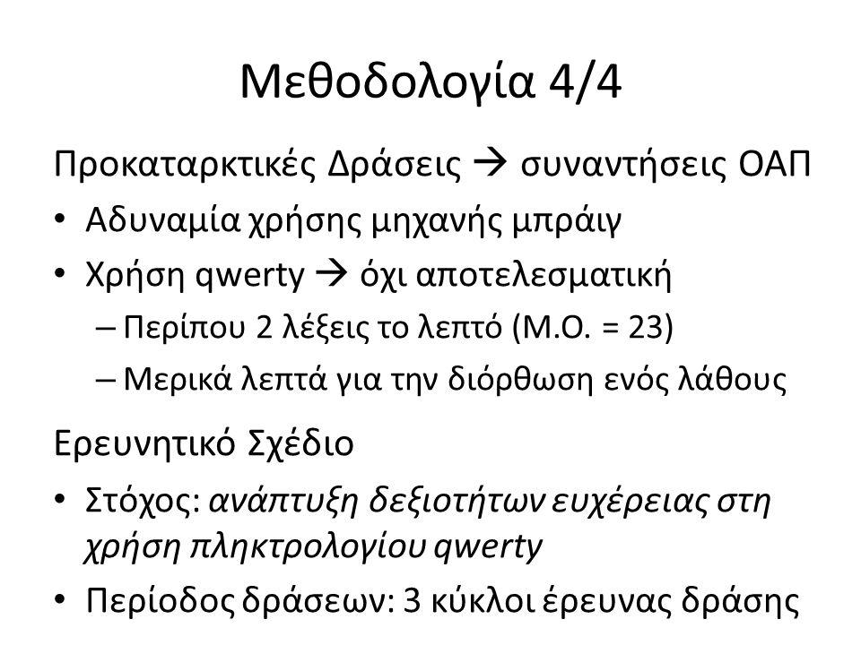 Μεθοδολογία 4/4 Προκαταρκτικές Δράσεις  συναντήσεις ΟΑΠ