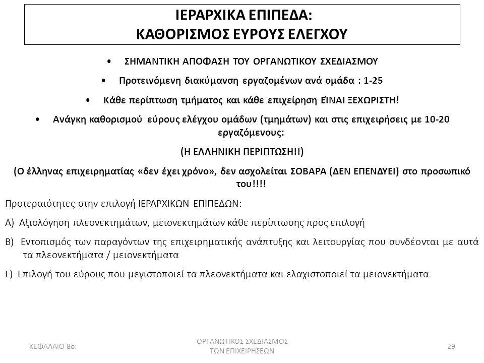 ΙΕΡΑΡΧΙΚΑ ΕΠΙΠΕΔΑ: ΚΑΘΟΡΙΣΜΟΣ ΕΥΡΟΥΣ ΕΛΕΓΧΟΥ