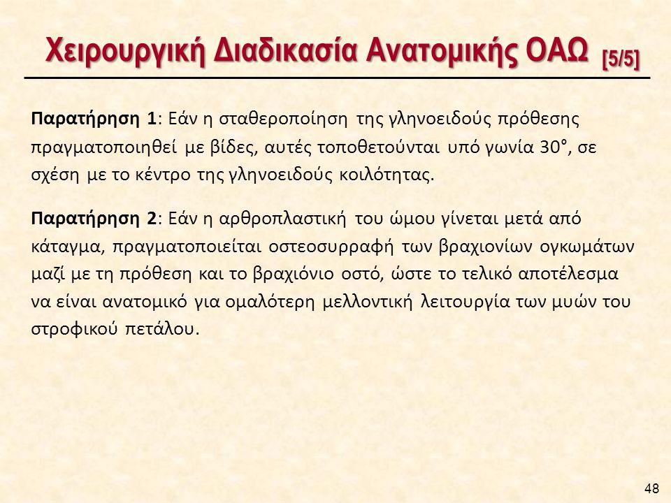  houlderarthritis.blogspot.gr