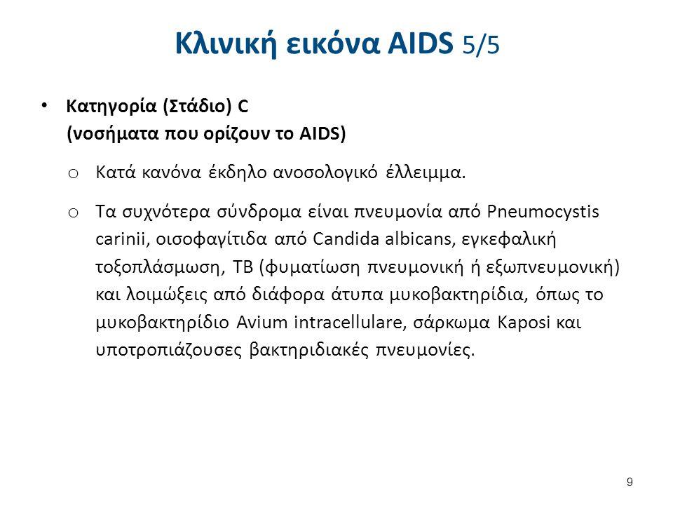 Ευκαιριακές λοιμώξεις που συναντάμε στο Αids 1/2