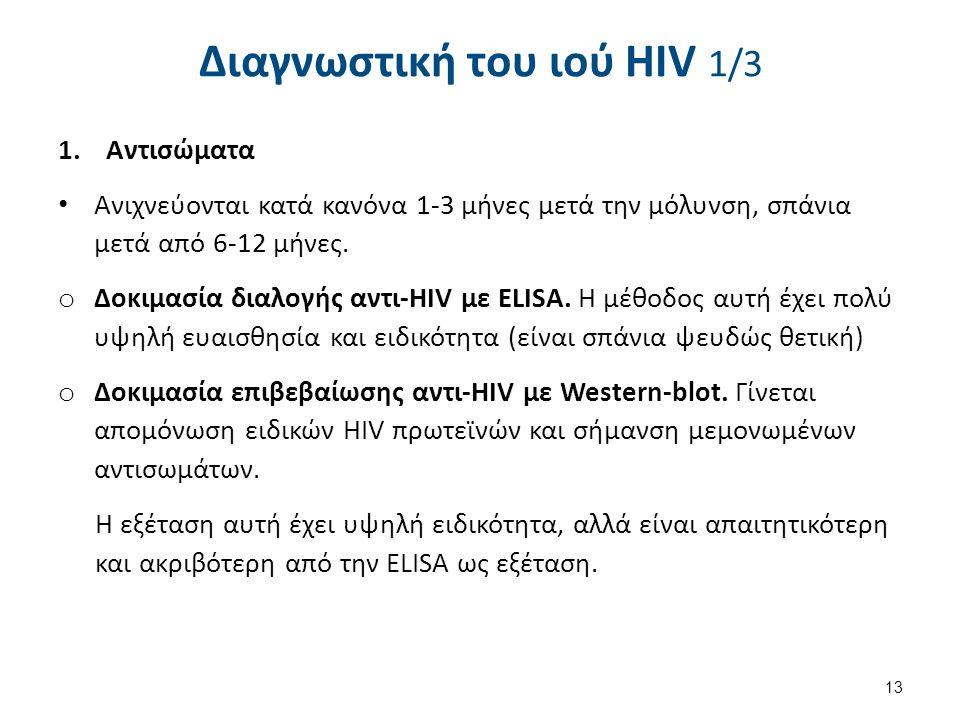 Διαγνωστική του ιού HIV 2/3