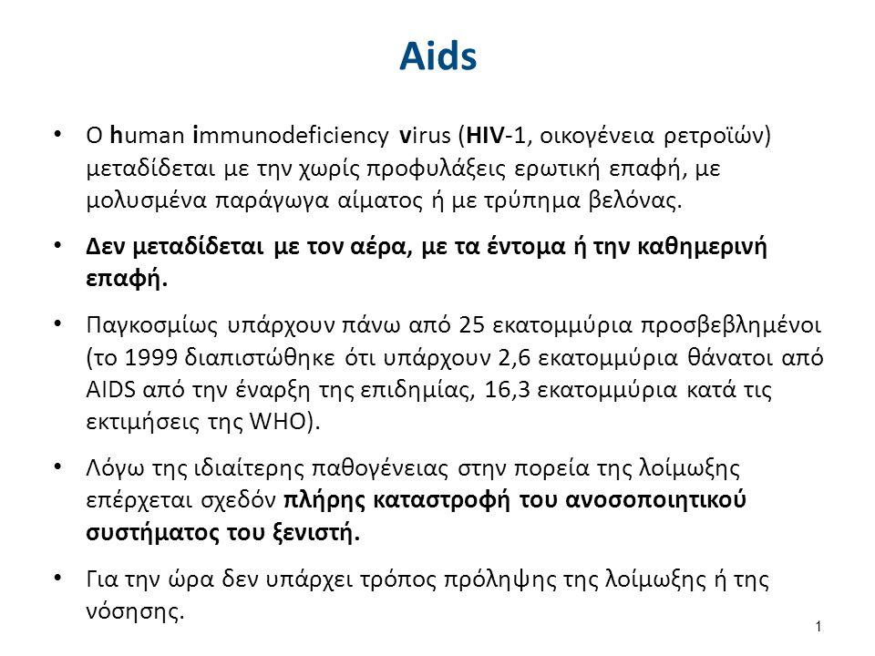 Σχηματική αναπαράσταση του HIV