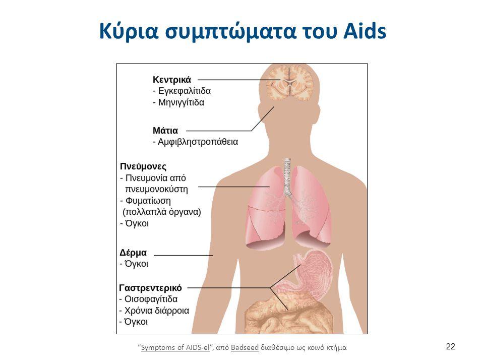 ΚΝΣ ευρήματα radpod.org